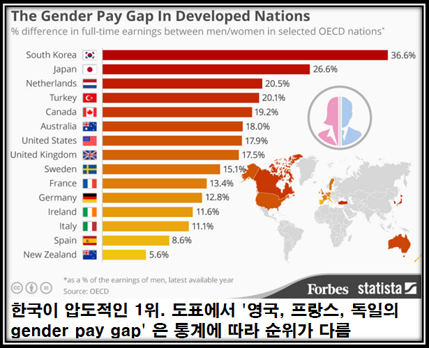 gender pay gap - OECD.png