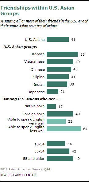 2012-sdt-asian-americans-0731.png
