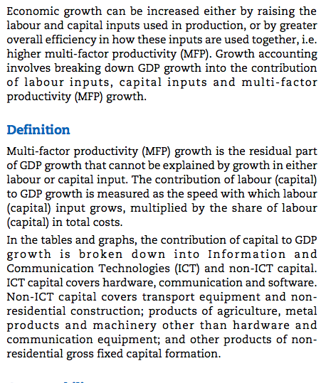 Labour Productivity 1.png
